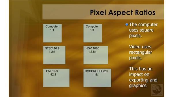 Pixel aspect ratios: HD Workflows with Final Cut Studio 2