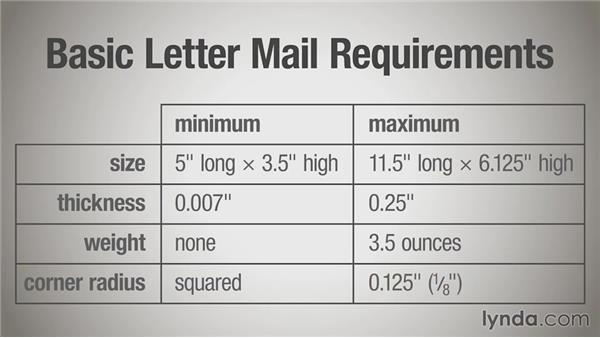 Guidelines for letter mail: Print Production Essentials: Direct Mail