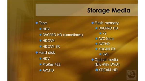 Storage media: HD Workflows with Final Cut Studio 2