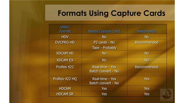 Capture cards: HD Workflows with Final Cut Studio 2
