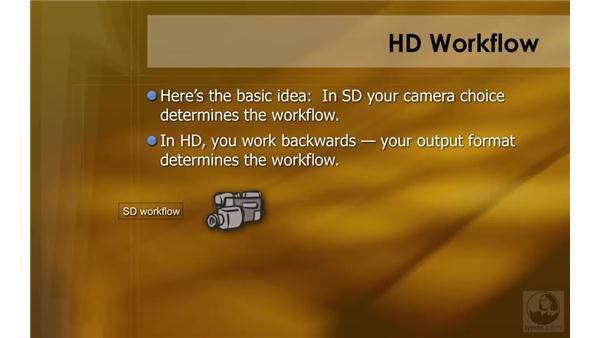 HD workflow: HD Workflows with Final Cut Studio 2
