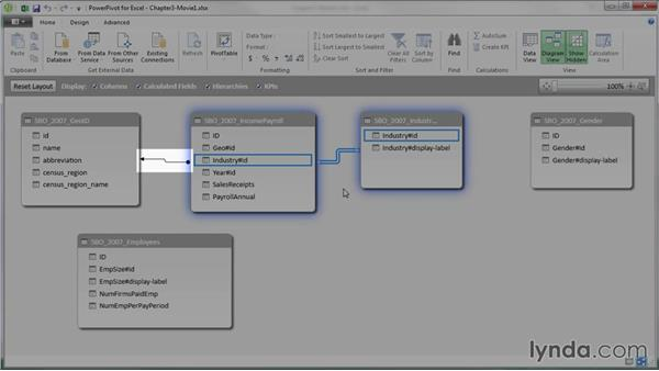 Using data models: Up and Running with Power Pivot and SharePoint 2013