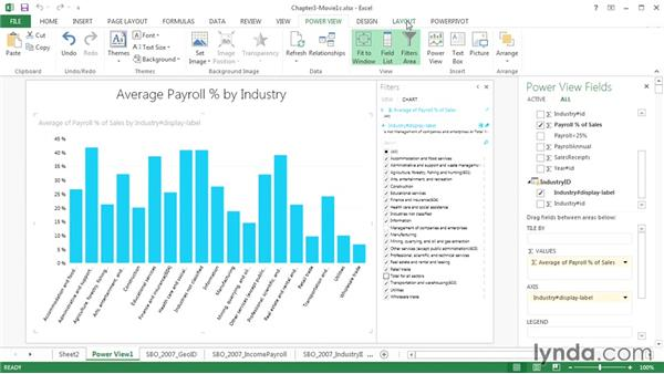 Using Power Pivot and Power View: Up and Running with Power Pivot and SharePoint 2013