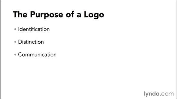 The purpose of a logo: Logo Design Techniques
