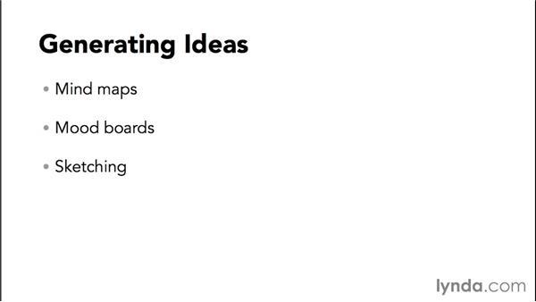 Generating ideas: Logo Design Techniques