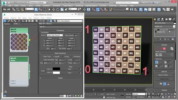 What exactly are UVW coordinates?: Mastering UVW Mapping in 3ds Max