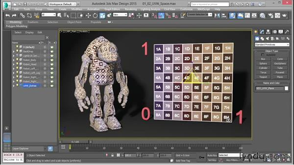 Understanding UVW space: Mastering UVW Mapping in 3ds Max