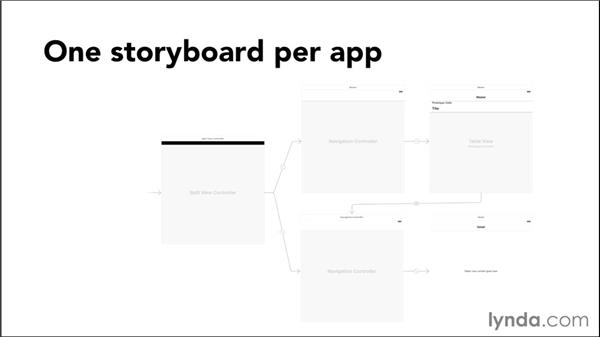 Exploring storyboards: iOS 8 App Development with Swift 1 Essential Training