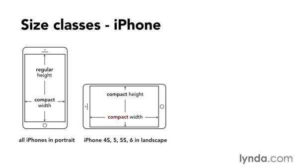 Introducing size classes: iOS 8 App Development with Swift 1 Essential Training