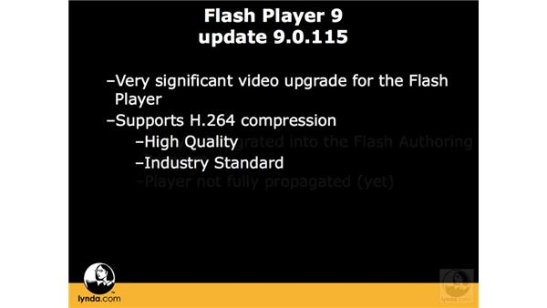 H.264 and Flash: Flash CS3 Interactive Video Techniques
