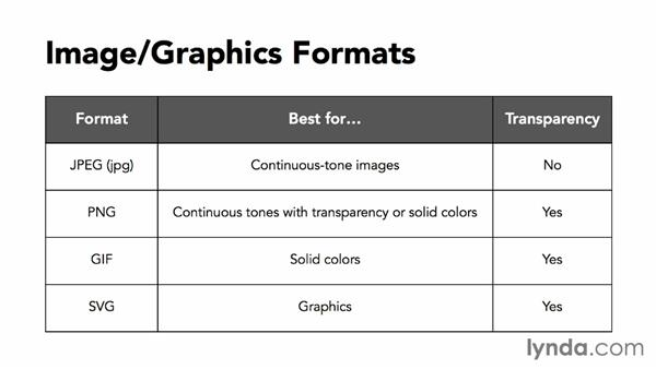 Comparing image formats: Creating EPUBs from a Word Document