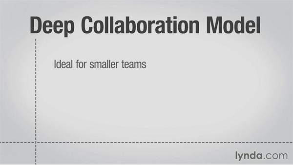Welcome: Collaborative Design: Managing a Team
