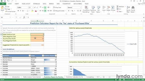 Using the Prediction Calculator: Excel Data-Mining Fundamentals