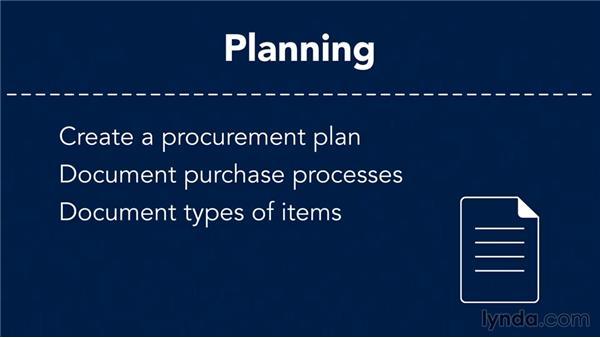 What is project procurement?: Managing Project Procurement