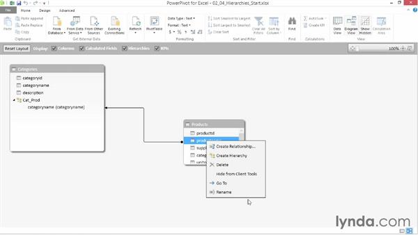 Adding hierarchies: Data Modeling with Excel Power Pivot