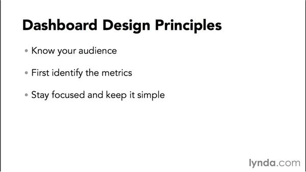 Dashboard design guidelines: Creating Excel Power Pivot and Power View Dashboards