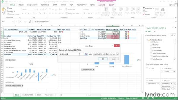 Formatting with color: Creating Excel Power Pivot and Power View Dashboards