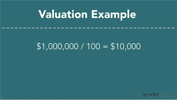 What is valuation?: Raising Startup Capital