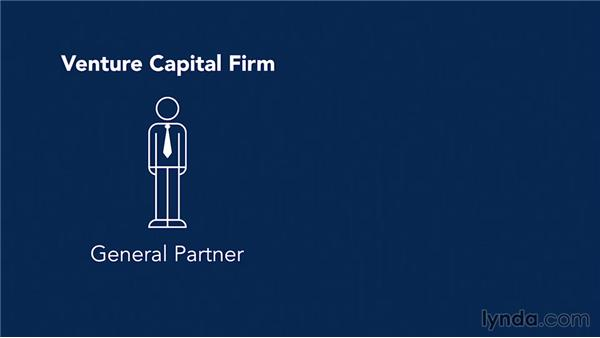 Understanding how venture-capital firms are organized: Raising Startup Capital