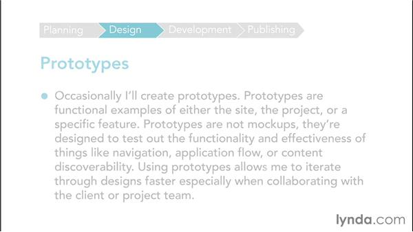 The typical web design workflow: Web Design Fundamentals