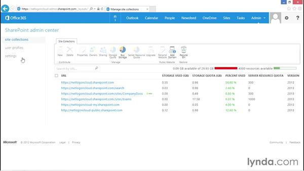 Getting familiar with the SharePoint admin center: Administration for Cloud-Based Office 365