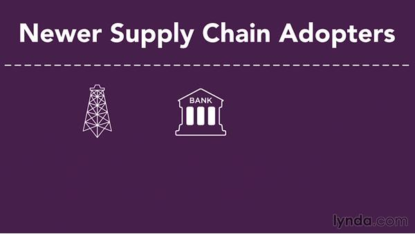Understanding SCM across industries: Supply Chain Management Fundamentals