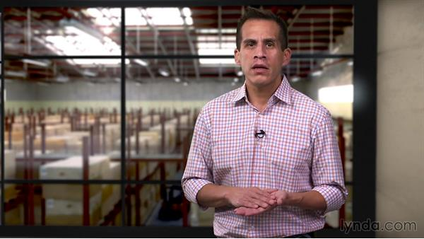 Packaging your product: Supply Chain Management Fundamentals