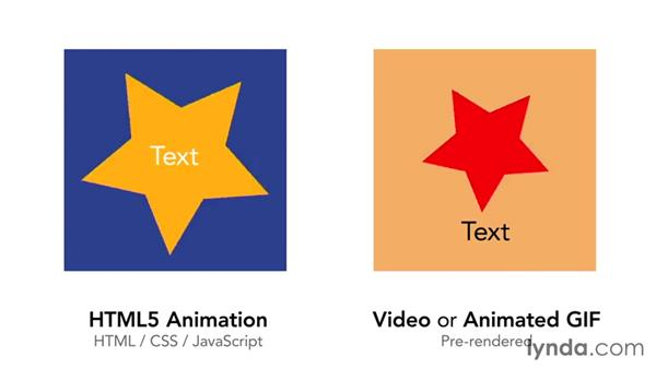 What is HTML5 animation?: Edge Animate Essential Training