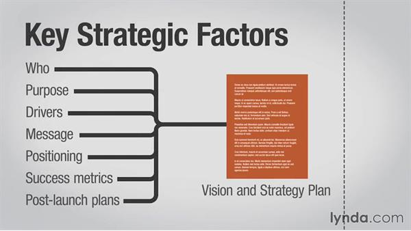 Putting it all together: Collaborative Design: Vision and Strategy