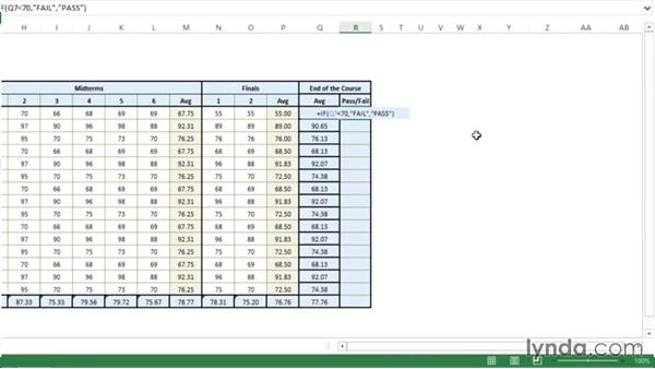 Creating Conditions with IF Formulas in Excel: Weekly Office Workshop