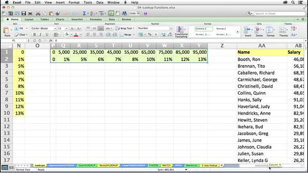 Looking up information with VLOOKUP and HLOOKUP: Excel 2011 for the Mac: Mastering Formulas and Functions