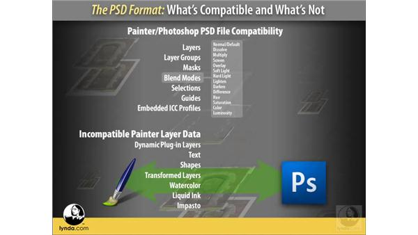 The PSD format: What's compatible and what's not: Painter X Essential Training