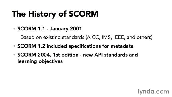 The history of SCORM: Up and Running with SCORM and Tin Can API