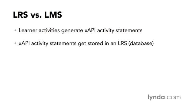 Understanding LRS vs. LMS: Up and Running with SCORM and Tin Can API