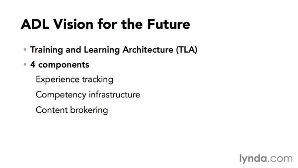 The four components of the ADL vision: Up and Running with SCORM and Tin Can API