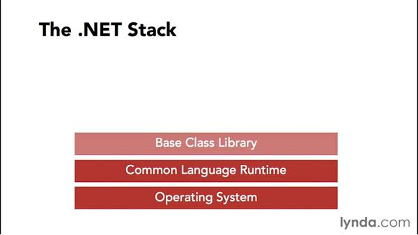 C#, the .NET Framework, and Windows Runtime: C# Essential Training