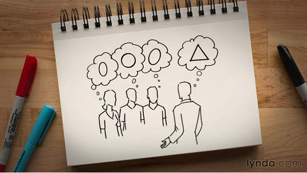 Group ideation dynamics: Brainstorming Basics