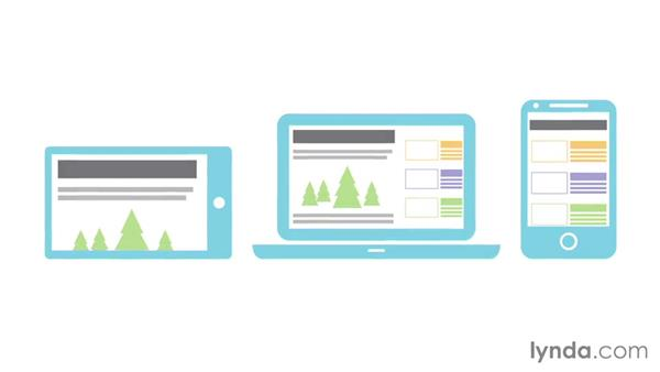 Art direction: Responsive images and graphics: Mapping the Modern Web Design Process