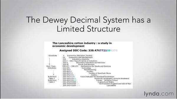Evolution of document retention: The Fundamentals of Document Retention and Data Management