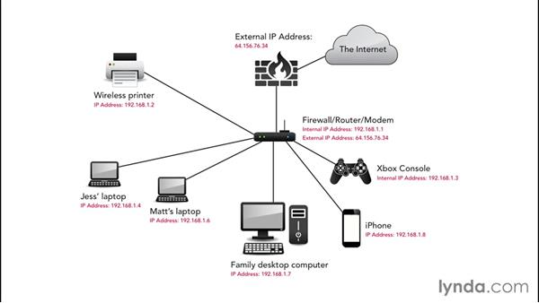 Enabling the Windows Firewall: Computer Security and Internet Safety Fundamentals
