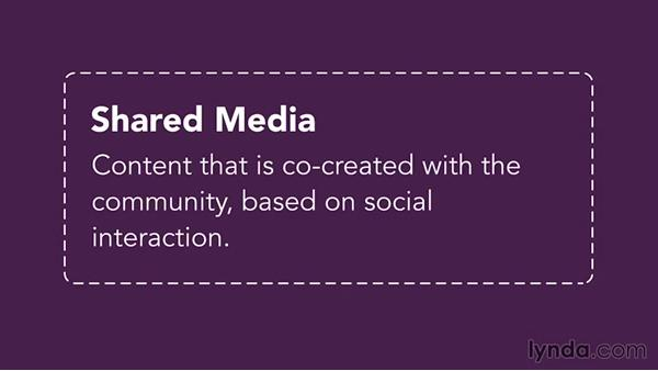 Understanding earned, owned, shared, and paid media: Public Relations Fundamentals