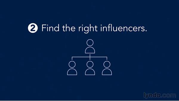 Influencer marketing: Using champions to amplify awareness and engagement: Public Relations Fundamentals