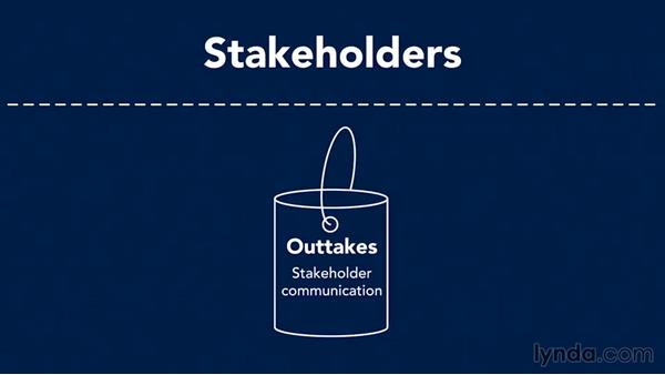 Reporting results to execs and other stakeholders: Public Relations Fundamentals
