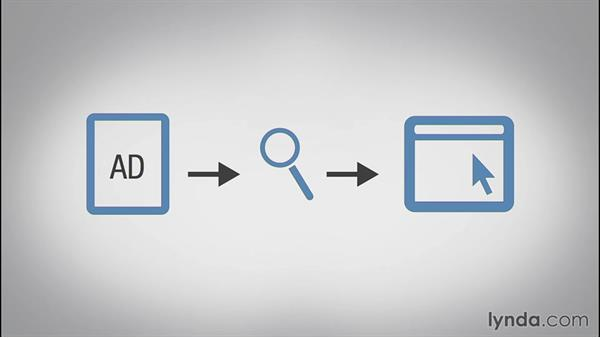 A look at attribution models: Online Marketing Fundamentals