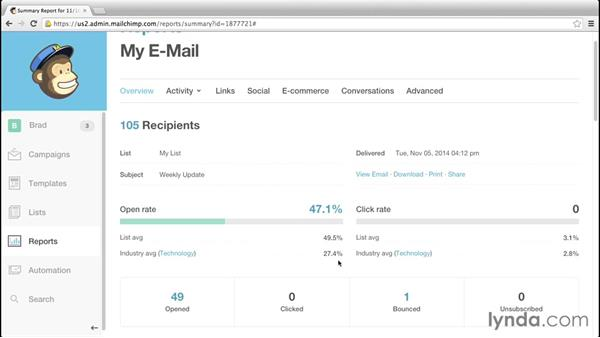 Measuring the success of email: Online Marketing Fundamentals