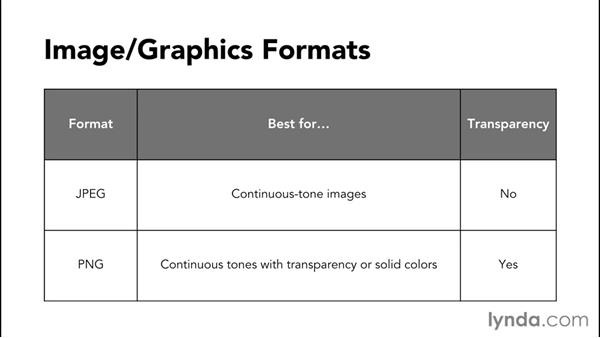 Reviewing image formats: Creating EPUBs from a Pages Document