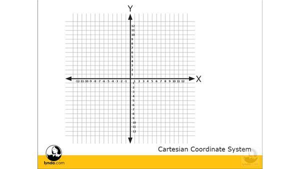Cartesian coordinates: AutoCAD 2008 Essential Training