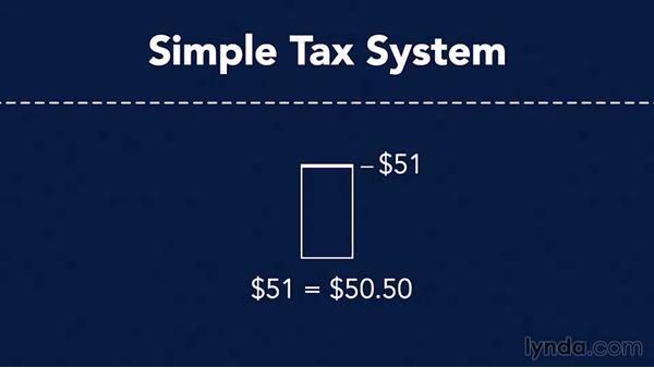 Tax brackets: Income Tax Fundamentals