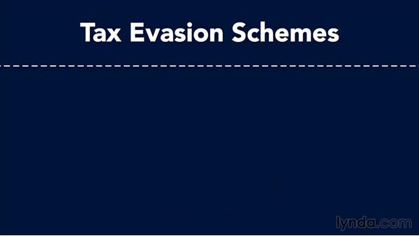 Common tax evasion schemes: Claiming personal expenses, paying above-market wages, and classifying workers incorrectly: Income Tax Fundamentals