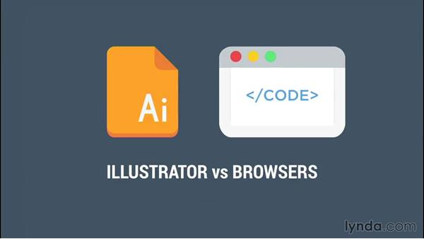 Welcome: Illustrator CC for Web Design: Core Concepts